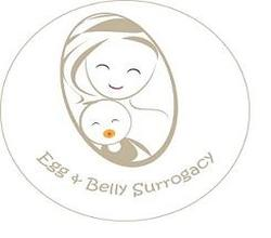 Egg and Belly Surrogacy